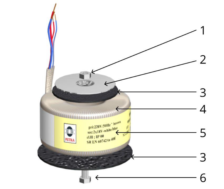 Schema sistemului de fixare pentru transformatoarele toroidale